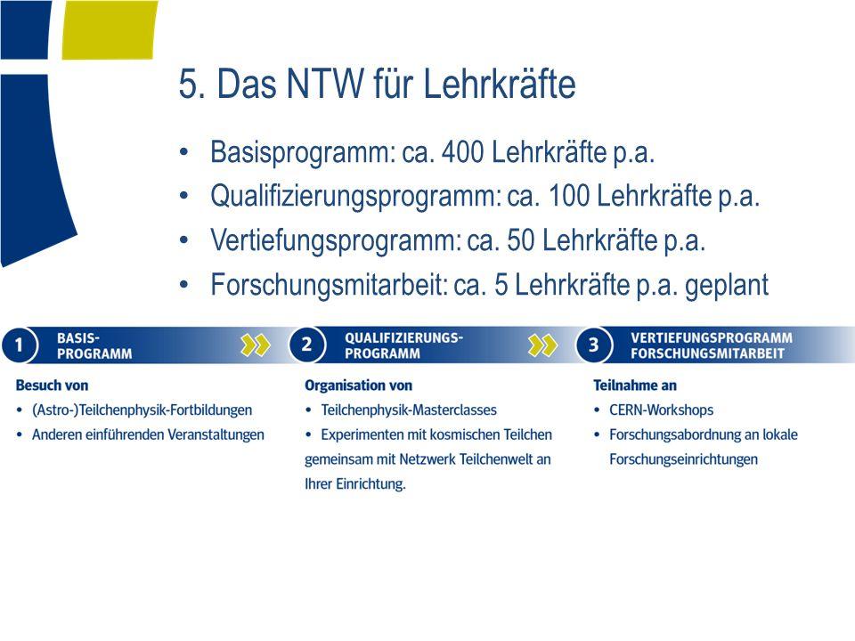Basisprogramm: ca. 400 Lehrkräfte p.a. Qualifizierungsprogramm: ca.