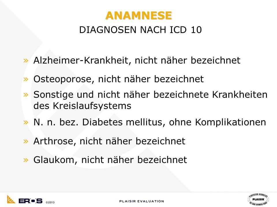 ANAMNESE ANAMNESE DIAGNOSEN NACH ICD 10 »Alzheimer-Krankheit, nicht näher bezeichnet »Osteoporose, nicht näher bezeichnet »Sonstige und nicht näher bezeichnete Krankheiten des Kreislaufsystems »N.