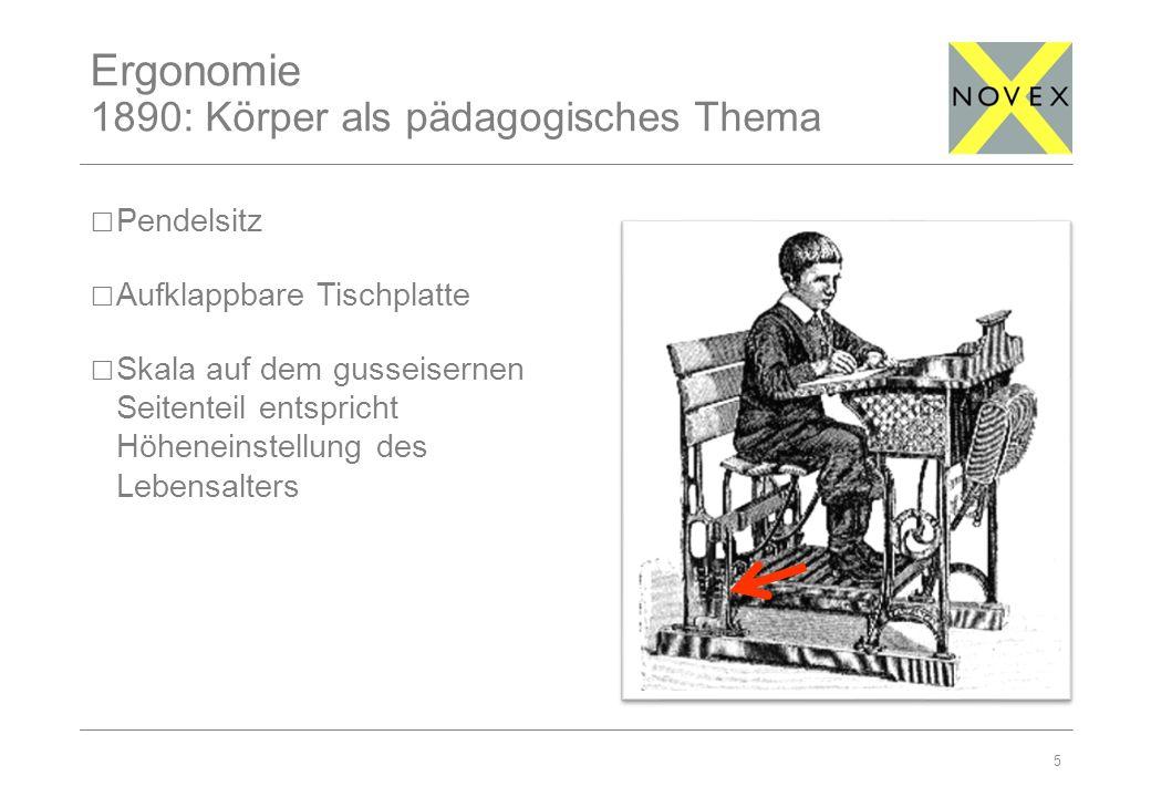 5 Ergonomie 1890: Körper als pädagogisches Thema Pendelsitz Aufklappbare Tischplatte Skala auf dem gusseisernen Seitenteil entspricht Höheneinstellung des Lebensalters