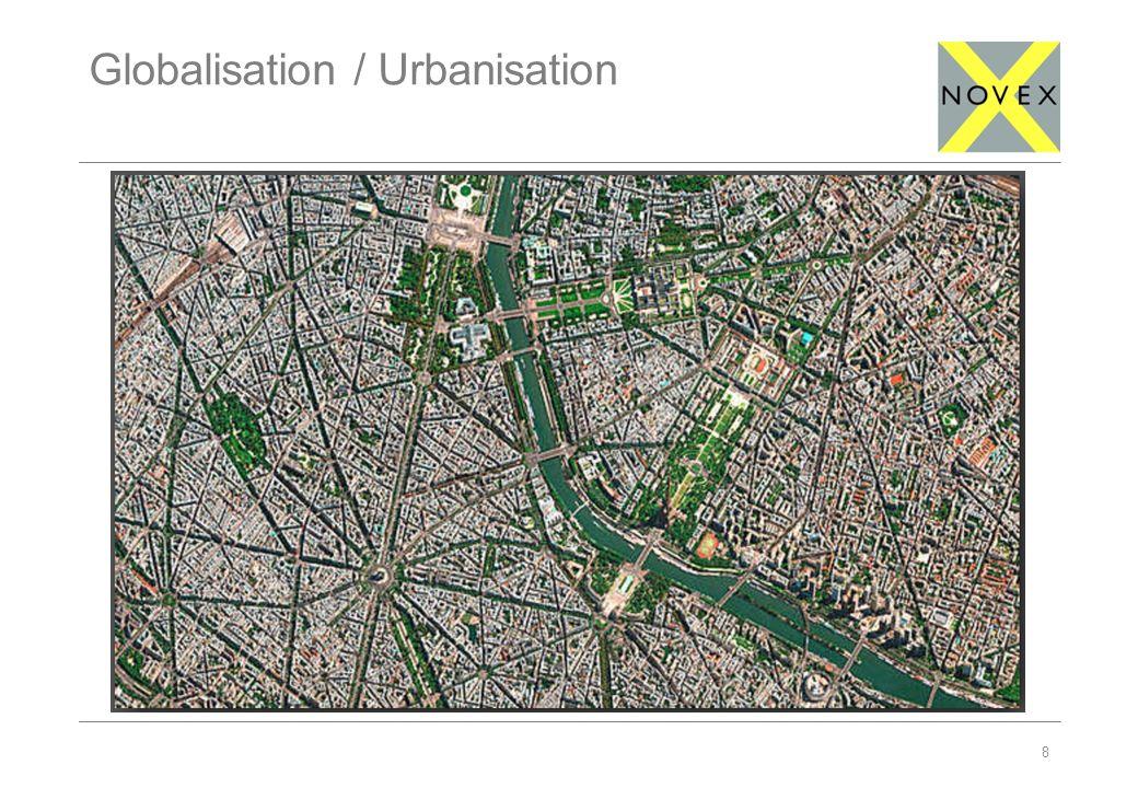 Globalisation / Urbanisation 8