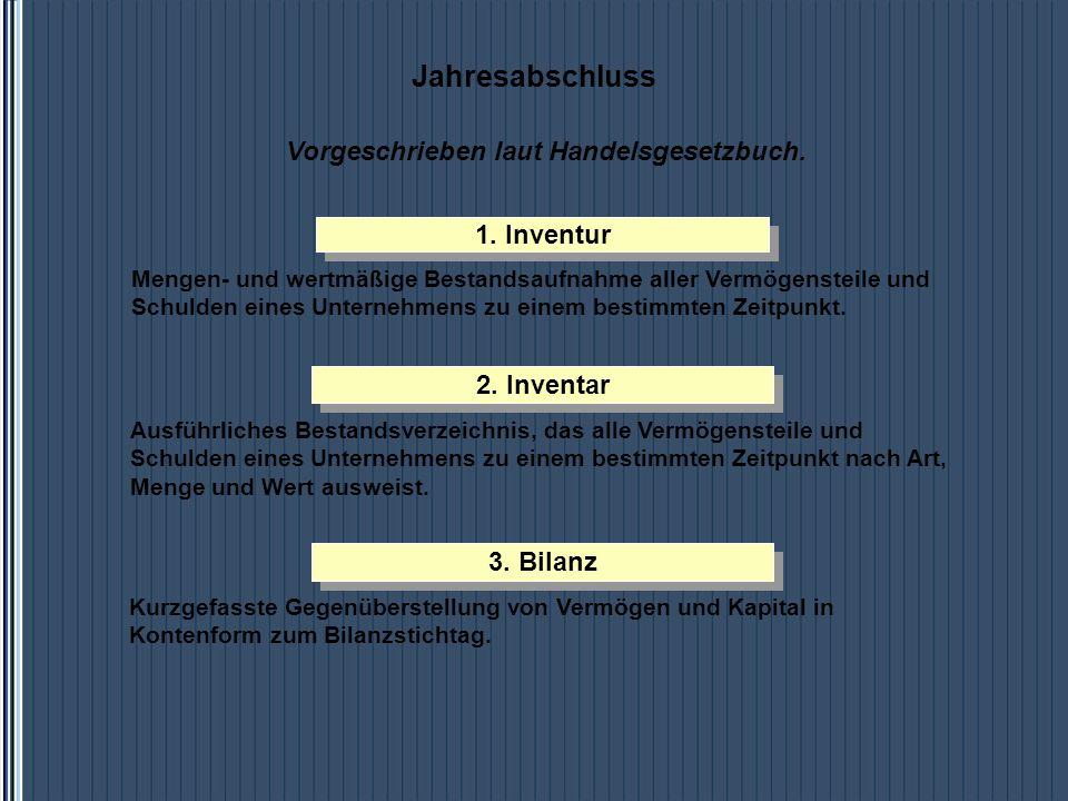 Inventur Die Inventur umfasst: 1.die mengenmäßige Aufnahme und 2.