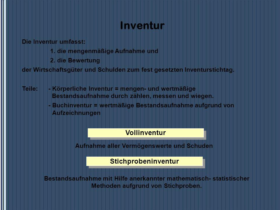 Inventur Die Inventur umfasst: 1. die mengenmäßige Aufnahme und 2. die Bewertung der Wirtschaftsgüter und Schulden zum fest gesetzten Inventurstichtag