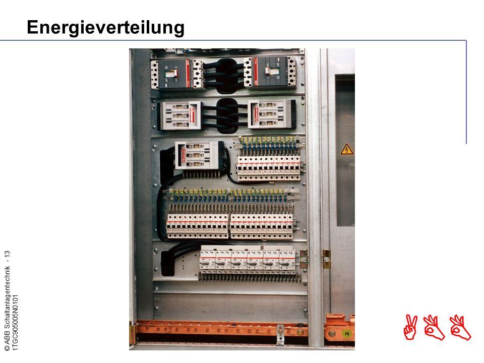 © ABB Schaltanlagentechnik - 13 1TGC905005N0101 ABB Energieverteilung
