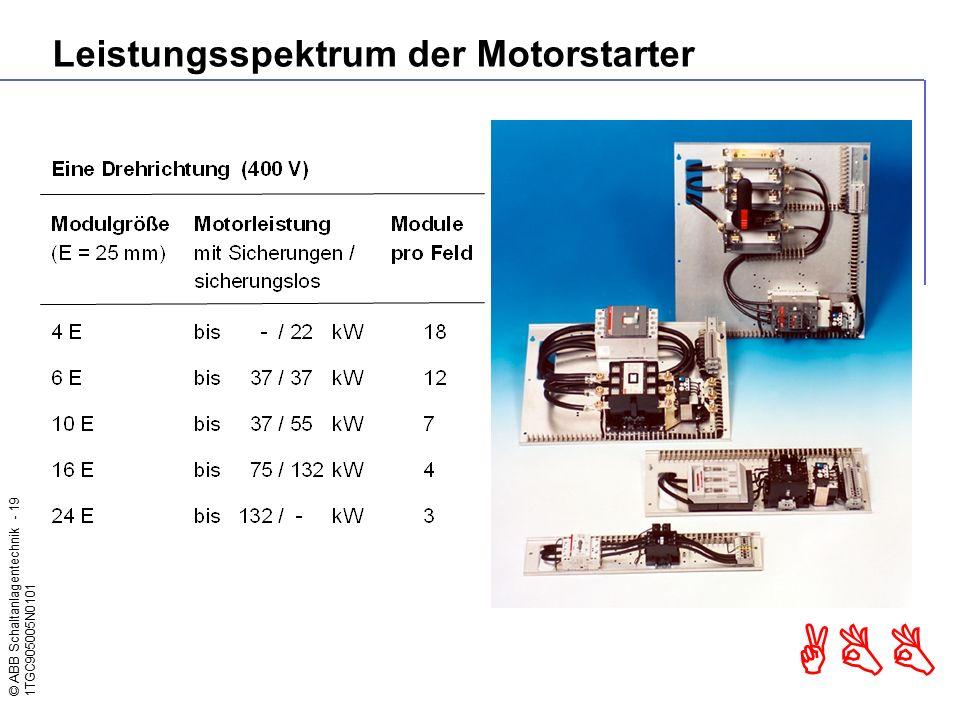 © ABB Schaltanlagentechnik - 19 1TGC905005N0101 ABB Leistungsspektrum der Motorstarter