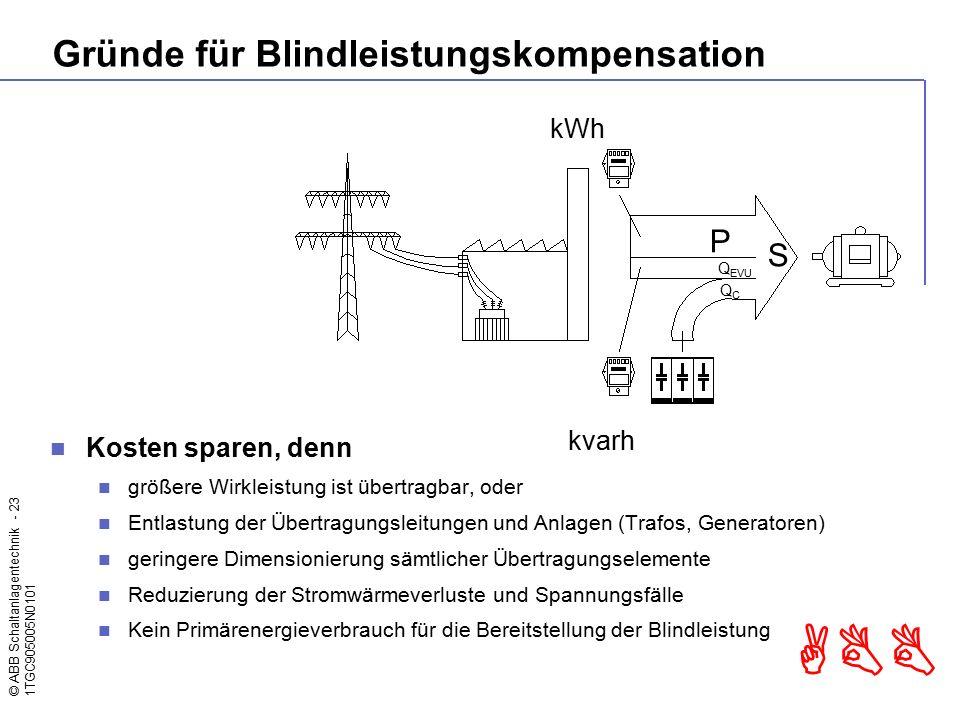 © ABB Schaltanlagentechnik - 23 1TGC905005N0101 ABB kWh P S Q EVU QCQC kvarh Gründe für Blindleistungskompensation Kosten sparen, denn größere Wirklei
