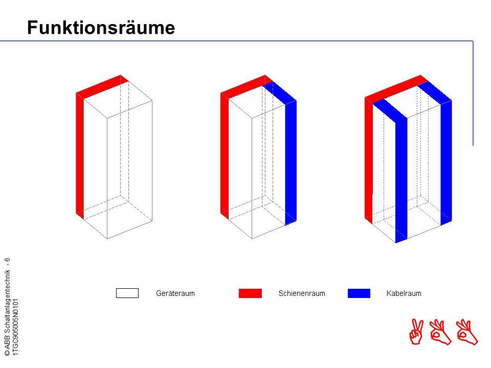 © ABB Schaltanlagentechnik - 7 1TGC905005N0101 ABB Gerüst und Schienensysteme