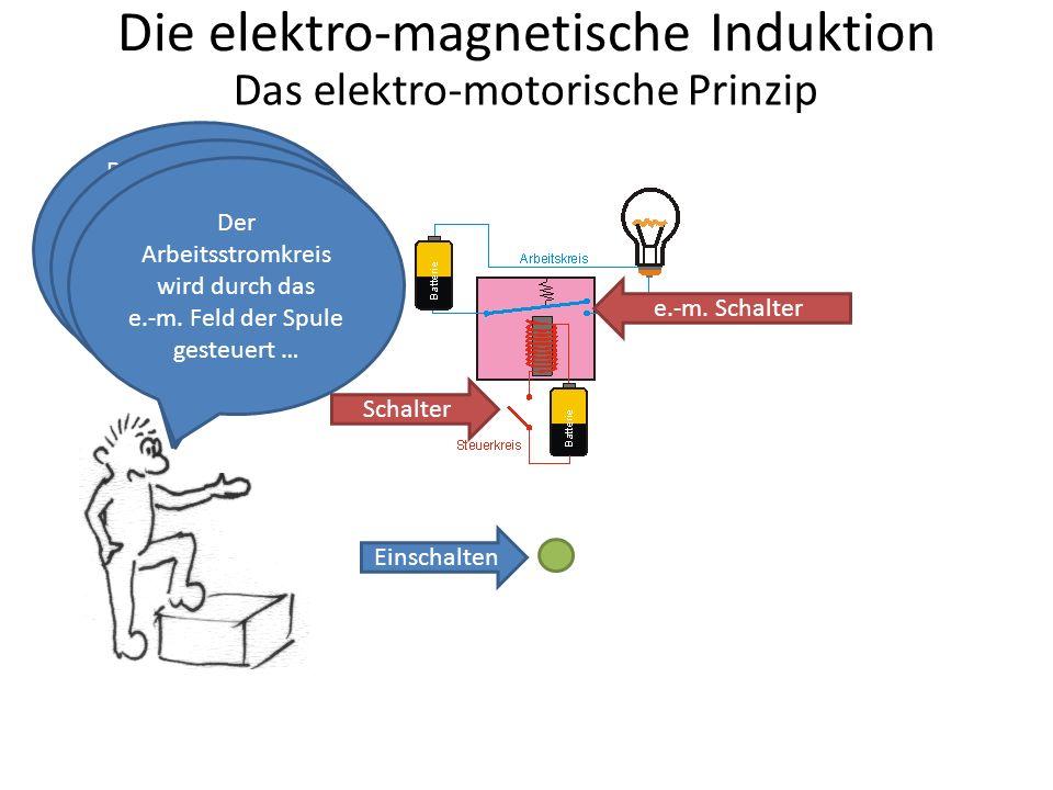 Die elektro-magnetische Induktion Das elektro-motorische Prinzip Einschalten Das Relais hat die Aufgabe, einen Arbeitsstromkreis über einen Steuerstro