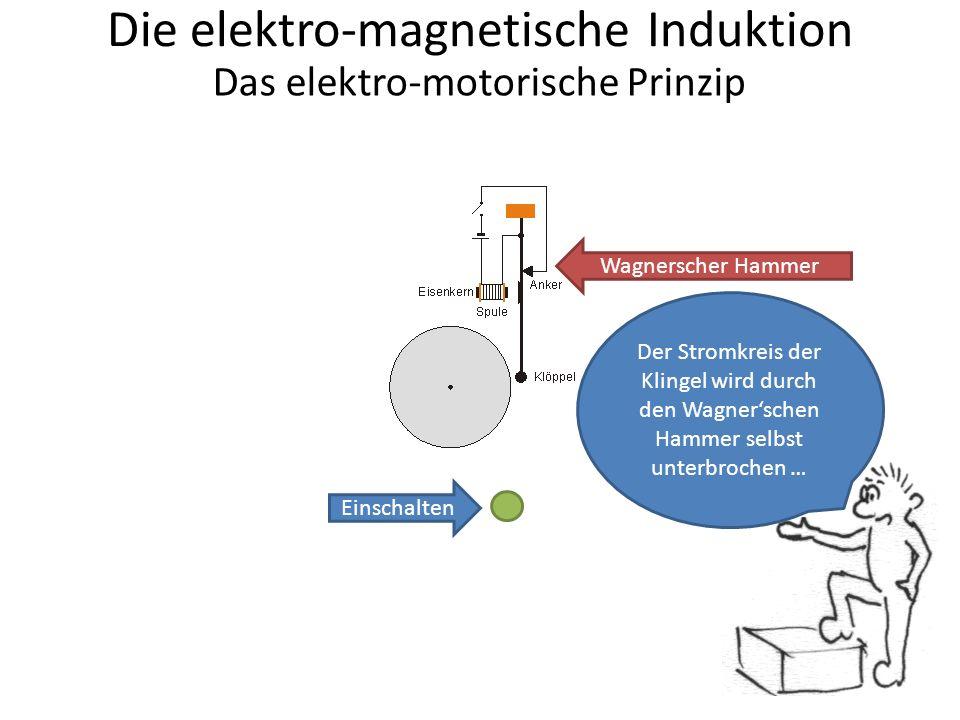 Die elektro-magnetische Induktion Das elektro-motorische Prinzip Einschalten Wagnerscher Hammer Der Stromkreis der Klingel wird durch den Wagner'schen Hammer selbst unterbrochen …