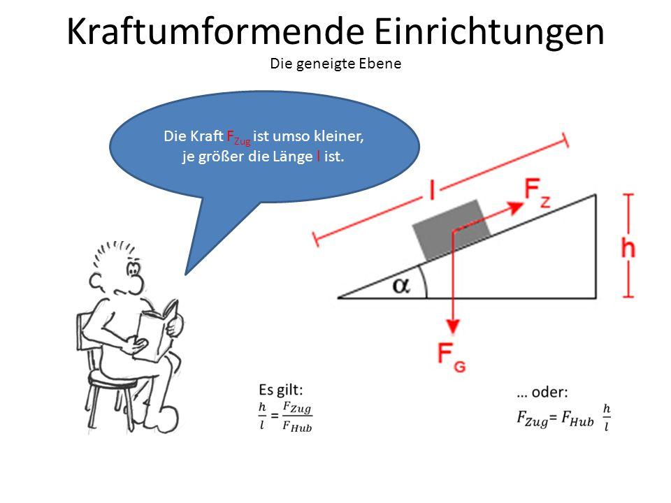 Kraftumformende Einrichtungen Die geneigte Ebene Die Kraft F Zug ist umso kleiner, je größer die Länge l ist.