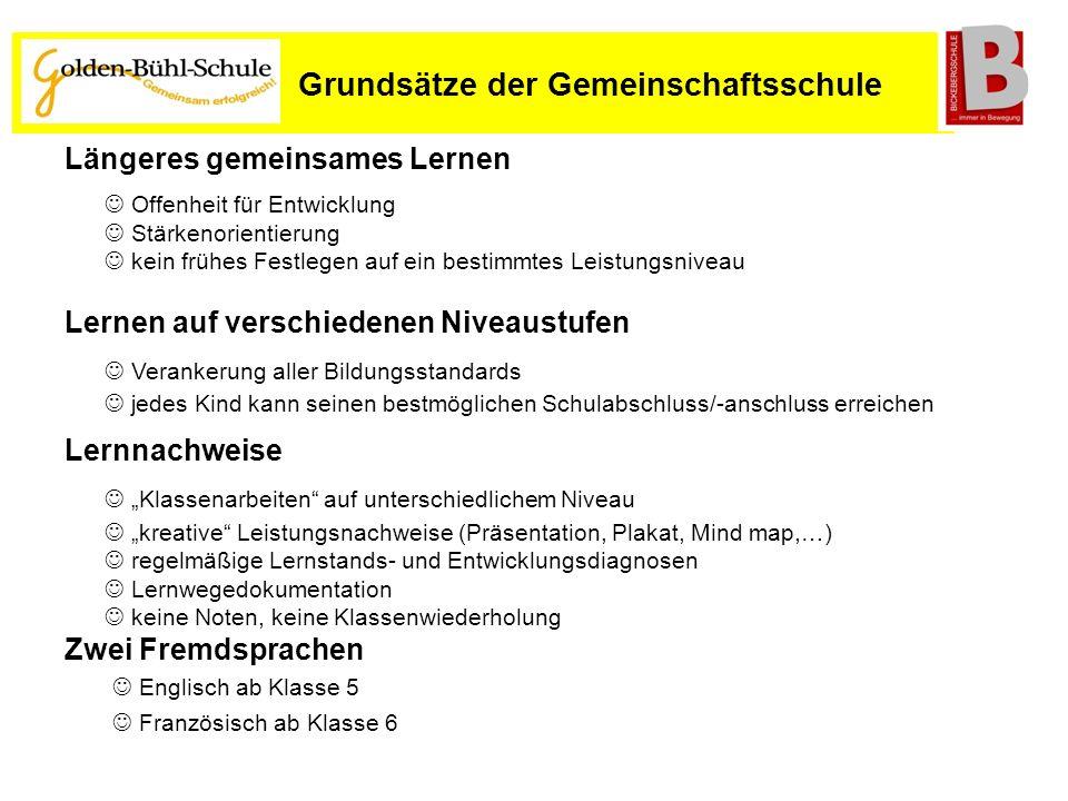 Gemeinschaftsschule: Sekundarstufe (Kl.