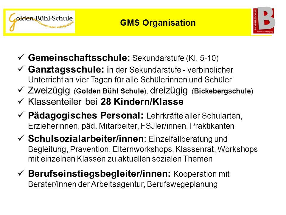 Gemeinschaftsschule: Sekundarstufe (Kl. 5-10) Ganztagsschule: i n der Sekundarstufe - verbindlicher Unterricht an vier Tagen für alle Schülerinnen und