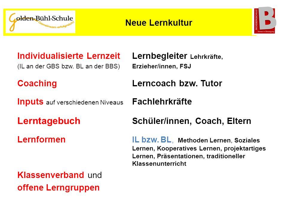 Individualisierte LernzeitLernbegleiter Lehrkräfte, (IL an der GBS bzw. BL an der BBS)Erzieher/innen, FSJ CoachingLerncoach bzw. Tutor Inputs auf vers