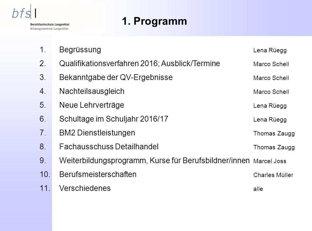 1.Begrüssung Lena Rüegg 2.