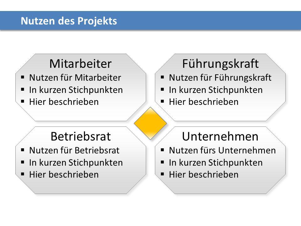 Nutzen des Projekts Mitarbeiter  Nutzen für Mitarbeiter  In kurzen Stichpunkten  Hier beschrieben Führungskraft  Nutzen für Führungskraft  In kur