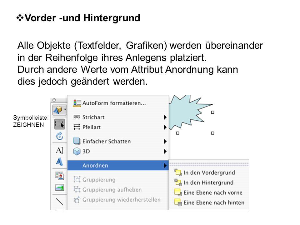  Vorder -und Hintergrund Alle Objekte (Textfelder, Grafiken) werden übereinander in der Reihenfolge ihres Anlegens platziert.