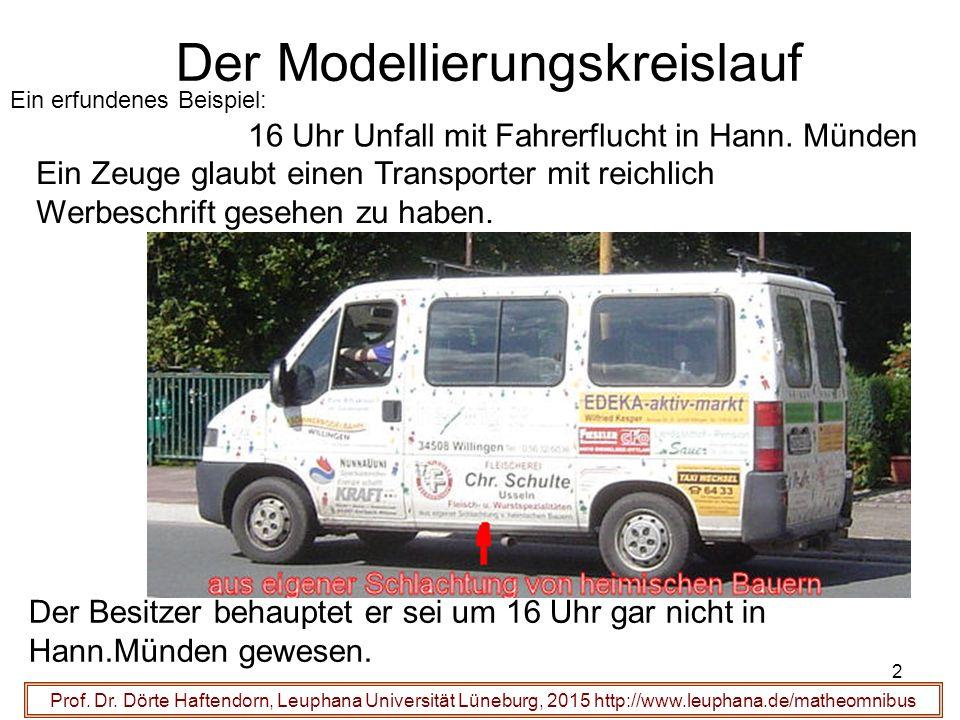 Der Modellierungskreislauf Ein erfundenes Beispiel: 16 Uhr Unfall mit Fahrerflucht in Hann.
