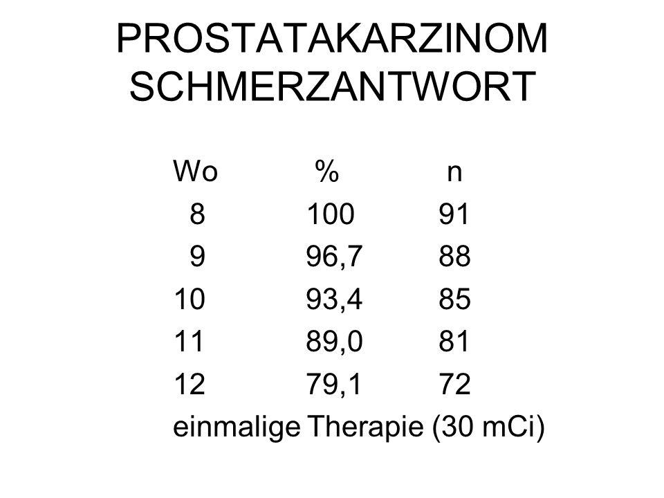 PROSTATAKARZINOM SCHMERZANTWORT Wo % n 810091 996,788 1093,485 1189,081 1279,172 einmalige Therapie (30 mCi)