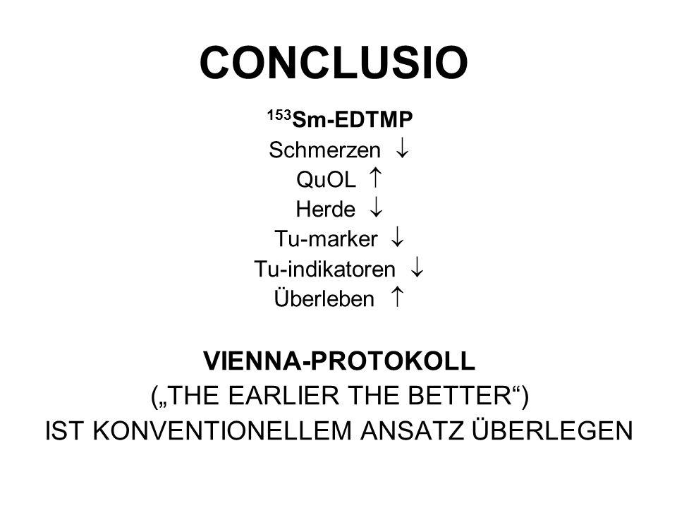 """CONCLUSIO 153 Sm-EDTMP Schmerzen  QuOL  Herde  Tu-marker  Tu-indikatoren  Überleben  VIENNA-PROTOKOLL (""""THE EARLIER THE BETTER"""") IST KONVENTIONE"""