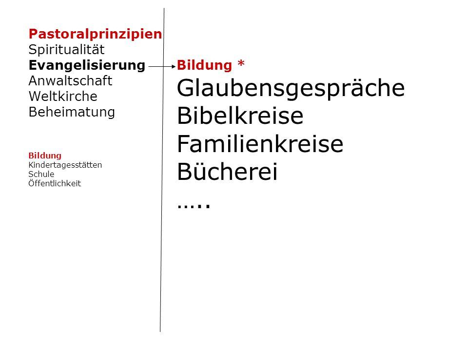 Bildung * Glaubensgespräche Bibelkreise Familienkreise Bücherei …..