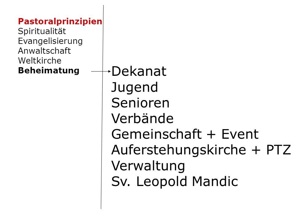 Dekanat Jugend Senioren Verbände Gemeinschaft + Event Auferstehungskirche + PTZ Verwaltung Sv.