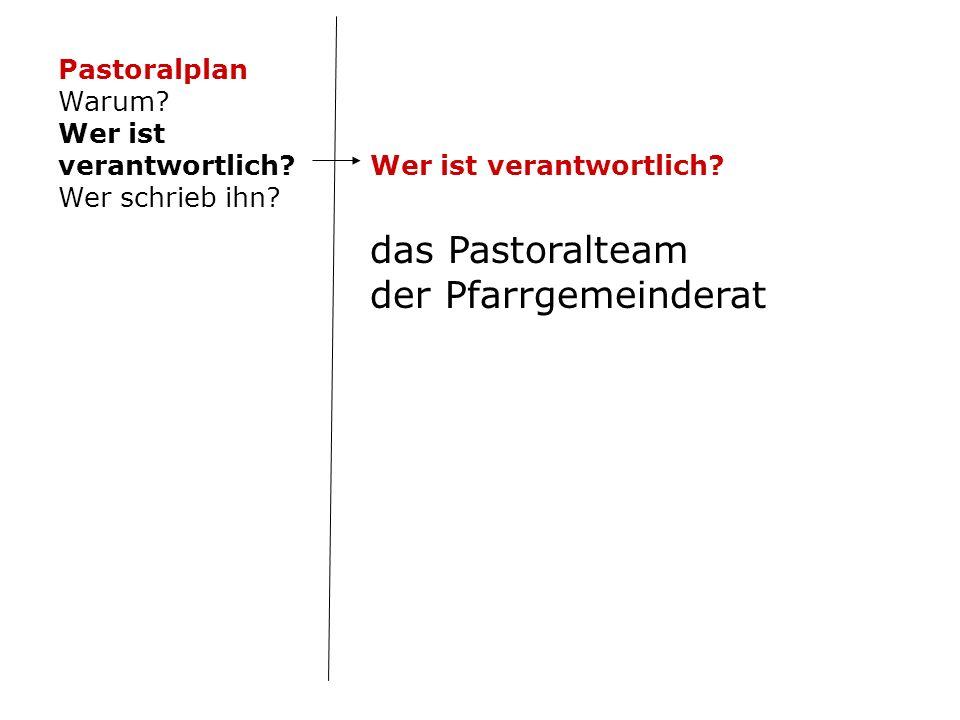 Wer ist verantwortlich. das Pastoralteam der Pfarrgemeinderat Pastoralplan Warum.
