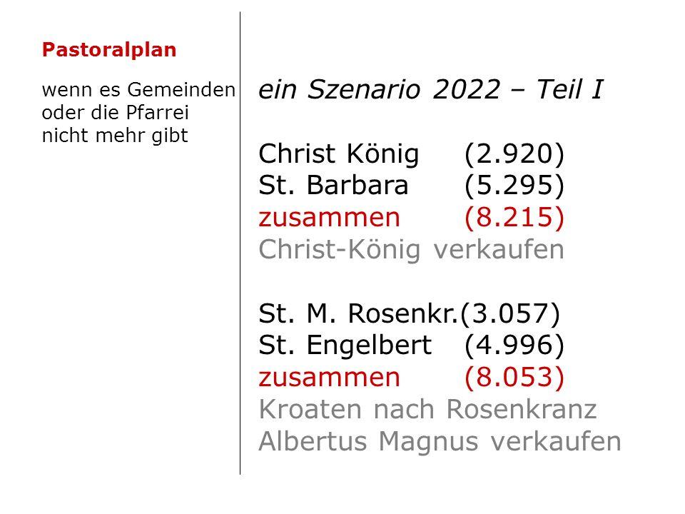 wenn es Gemeinden oder die Pfarrei nicht mehr gibt Pastoralplan ein Szenario 2022 – Teil I Christ König (2.920) St.
