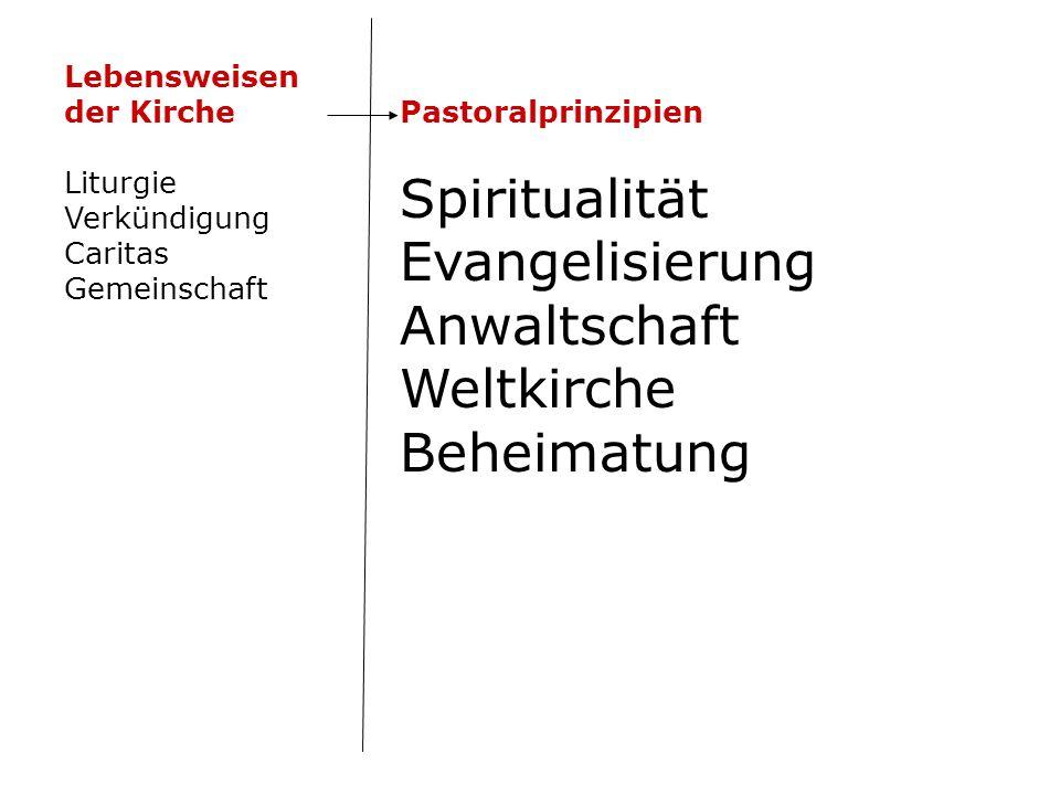 Lebensweisen der Kirche Liturgie Verkündigung Caritas Gemeinschaft Pastoralprinzipien Spiritualität Evangelisierung Anwaltschaft Weltkirche Beheimatung