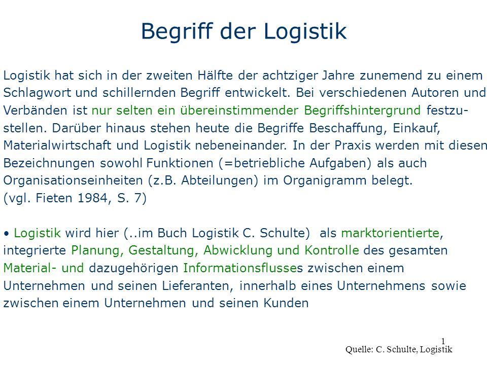 1 Begriff der Logistik Logistik hat sich in der zweiten Hälfte der achtziger Jahre zunemend zu einem Schlagwort und schillernden Begriff entwickelt. B