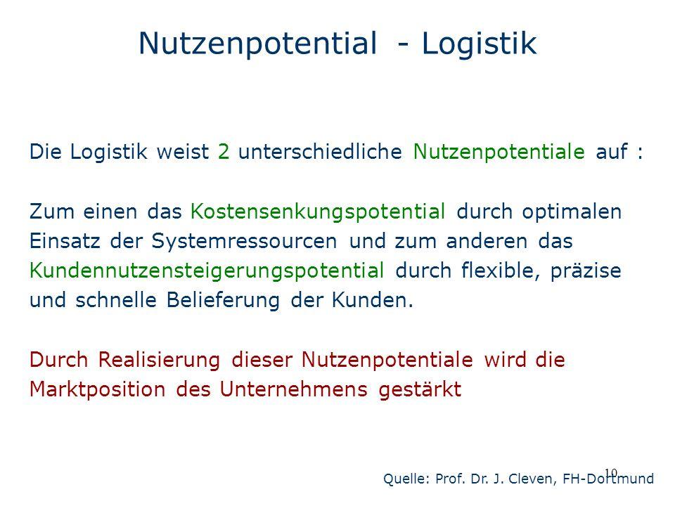 10 Nutzenpotential - Logistik Die Logistik weist 2 unterschiedliche Nutzenpotentiale auf : Zum einen das Kostensenkungspotential durch optimalen Einsa