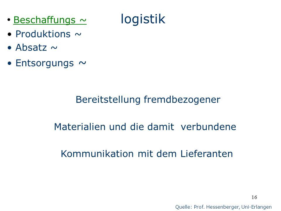 16 logistik Bereitstellung fremdbezogener Materialien und die damit verbundene Kommunikation mit dem Lieferanten Beschaffungs ~ Produktions ~ Absatz ~