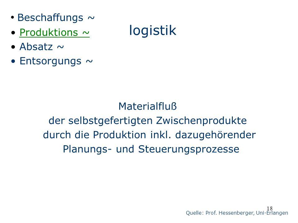 18 logistik Beschaffungs ~ Produktions ~ Absatz ~ Entsorgungs ~ Materialfluß der selbstgefertigten Zwischenprodukte durch die Produktion inkl. dazugeh