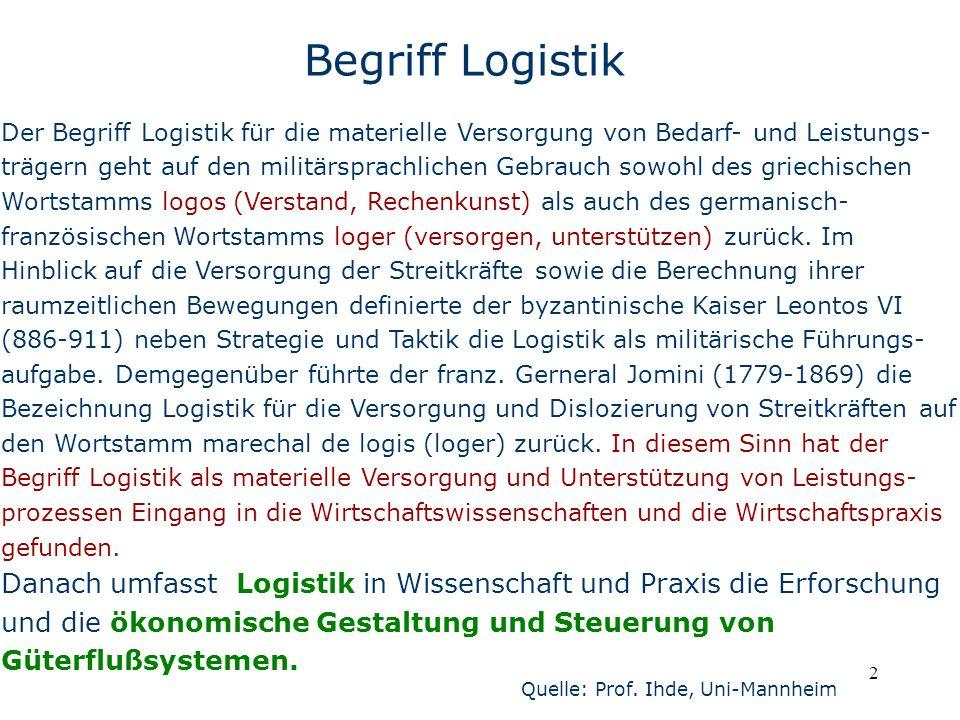 2 Begriff Logistik Der Begriff Logistik für die materielle Versorgung von Bedarf- und Leistungs- trägern geht auf den militärsprachlichen Gebrauch sow
