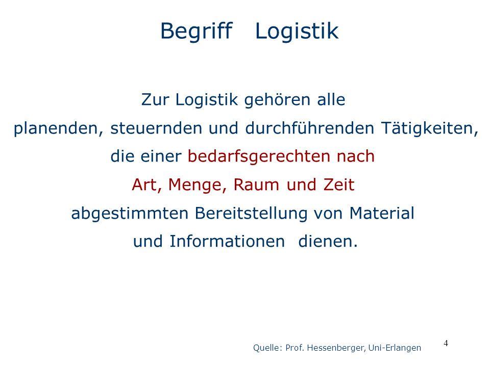 4 Begriff Logistik Zur Logistik gehören alle planenden, steuernden und durchführenden Tätigkeiten, die einer bedarfsgerechten nach Art, Menge, Raum un