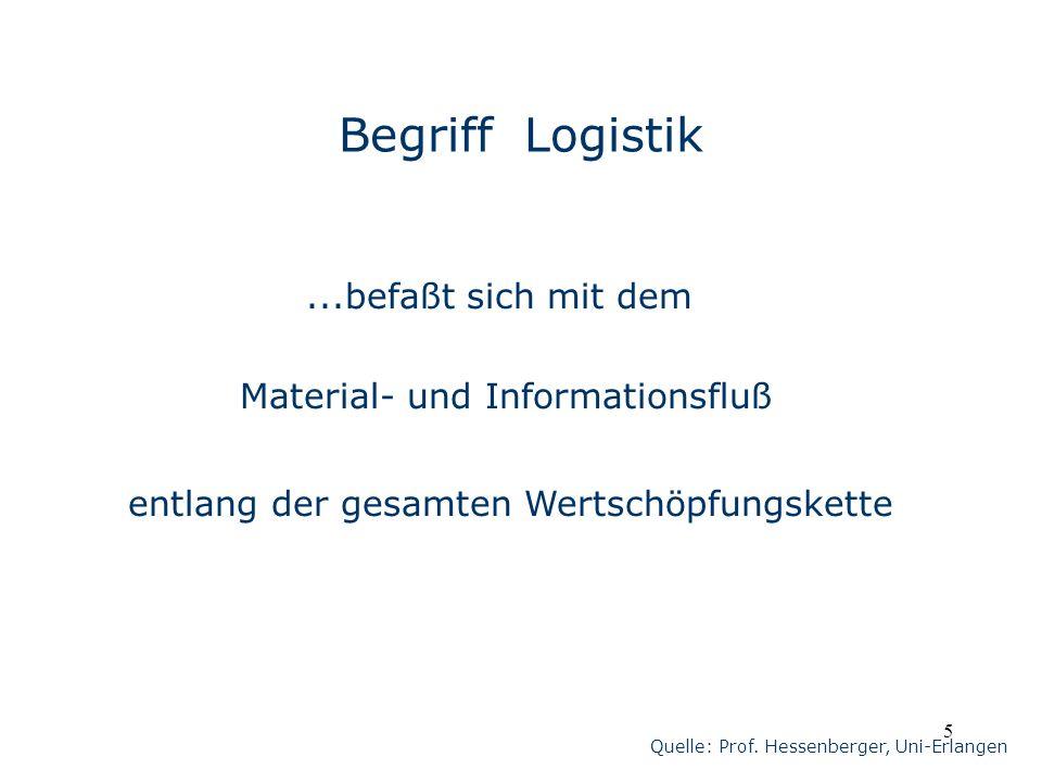 5 Begriff Logistik...befaßt sich mit dem Material- und Informationsfluß entlang der gesamten Wertschöpfungskette Quelle: Prof. Hessenberger, Uni-Erlan