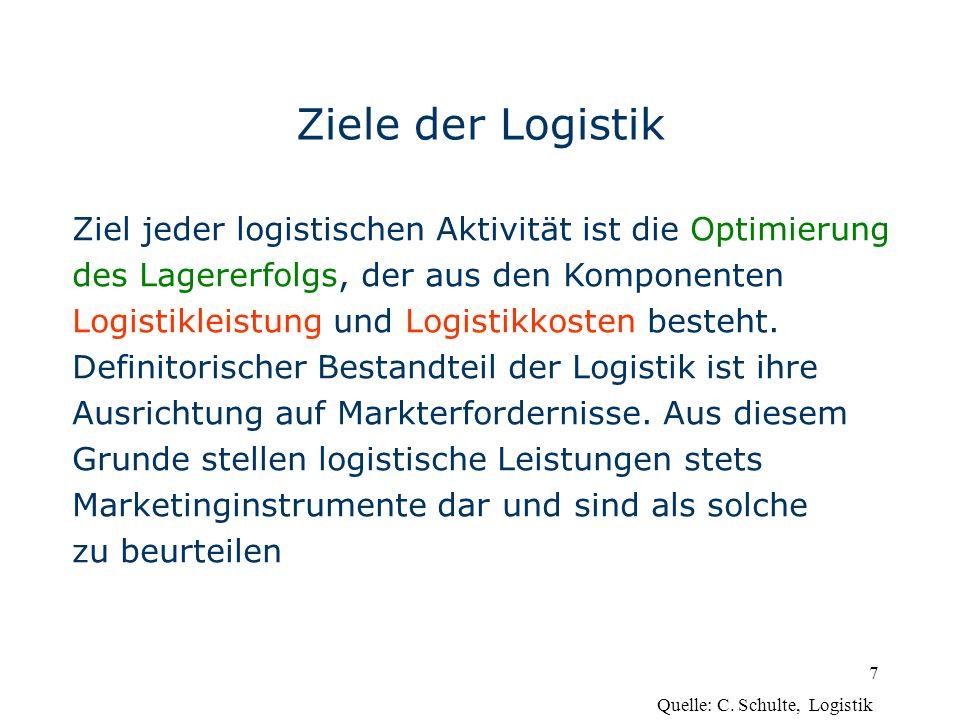 7 Ziele der Logistik Ziel jeder logistischen Aktivität ist die Optimierung des Lagererfolgs, der aus den Komponenten Logistikleistung und Logistikkost