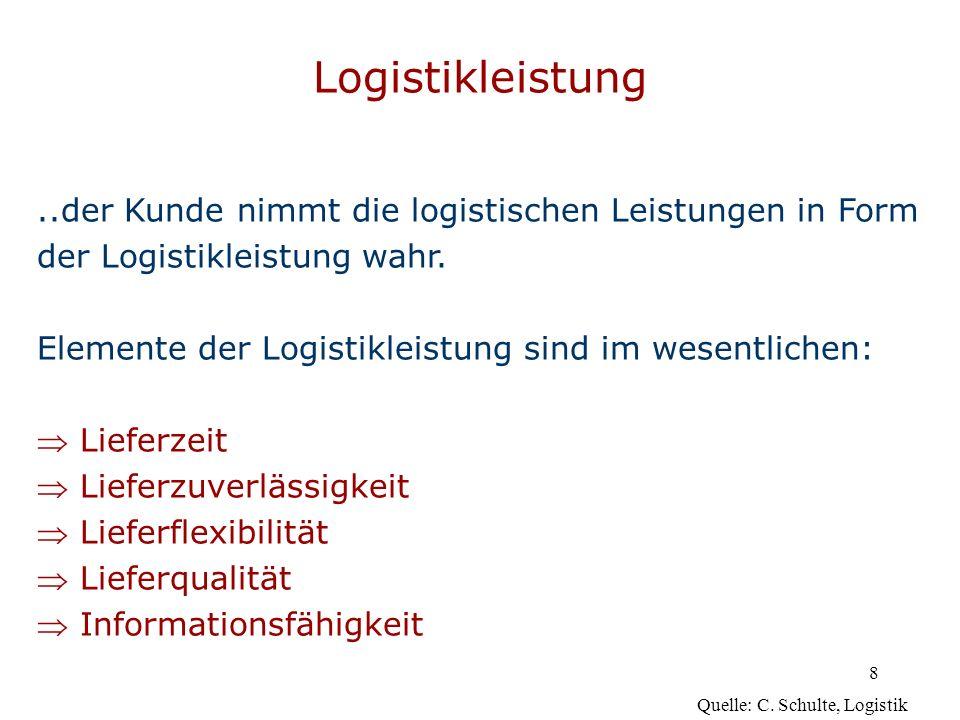 8 Logistikleistung..der Kunde nimmt die logistischen Leistungen in Form der Logistikleistung wahr. Elemente der Logistikleistung sind im wesentlichen: