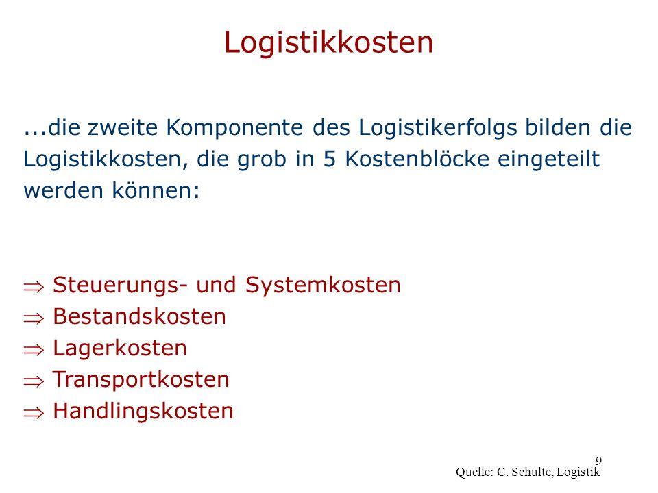 9 Logistikkosten...die zweite Komponente des Logistikerfolgs bilden die Logistikkosten, die grob in 5 Kostenblöcke eingeteilt werden können:  Steueru