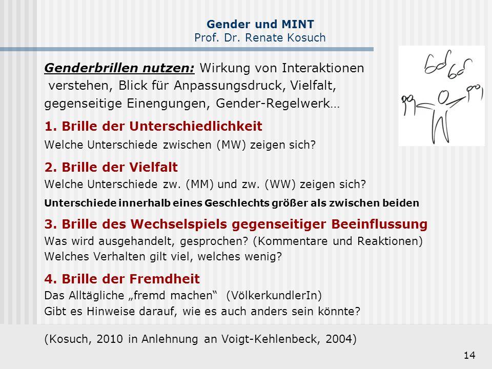 14 Genderbrillen nutzen: Wirkung von Interaktionen verstehen, Blick für Anpassungsdruck, Vielfalt, gegenseitige Einengungen, Gender-Regelwerk… 1. Bril
