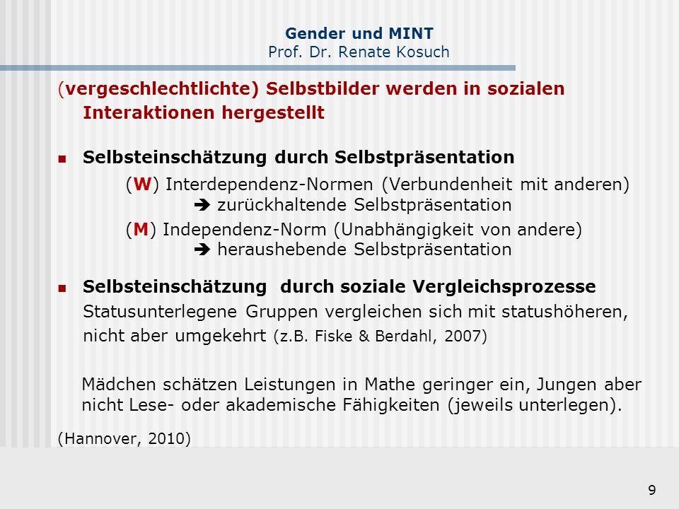 9 Gender und MINT Prof. Dr. Renate Kosuch (vergeschlechtlichte) Selbstbilder werden in sozialen Interaktionen hergestellt Selbsteinschätzung durch Sel