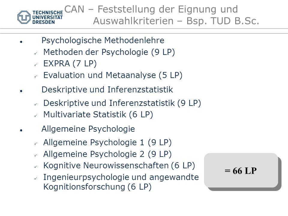 Psychologische Methodenlehre Methoden der Psychologie (9 LP) EXPRA (7 LP) Evaluation und Metaanalyse (5 LP) Deskriptive und Inferenzstatistik Deskript