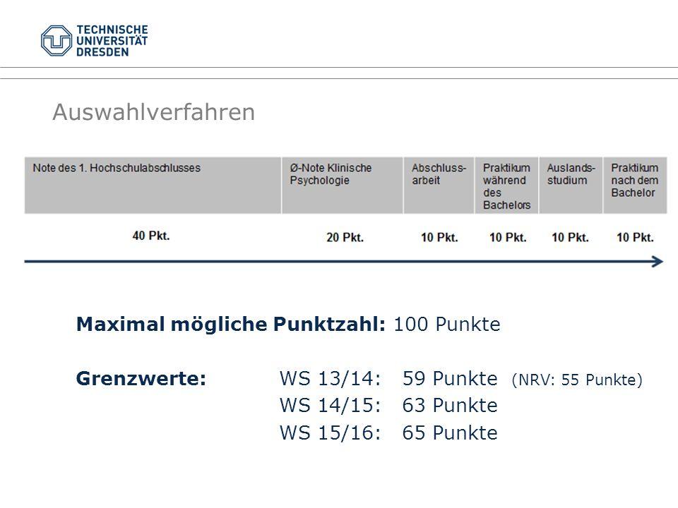 Maximal 10 Punkte (pro absolviertes Auslandssemester 5 Punkte, jedoch max.