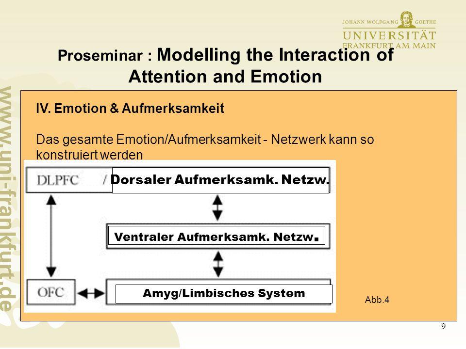 """10 Proseminar : Modelling the Interaction of Attention and Emotion V.Simulation der Wechselwirkung von Aufmerksamkeit und Emotionen Modell von Mayberg, nutzt fMRI um Gehirnaktivität zu messen Versuchspersonen -Amygdala – aktiv """"nur auf gefühl geladene Gesichter -Temporallapen – aktiv auf ängstliche Gesichter"""