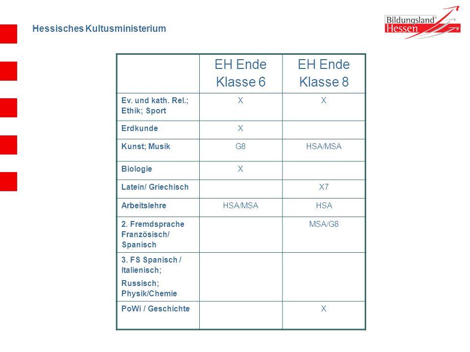 Hessisches Kultusministerium EH Ende Klasse 6 EH Ende Klasse 8 Ev.