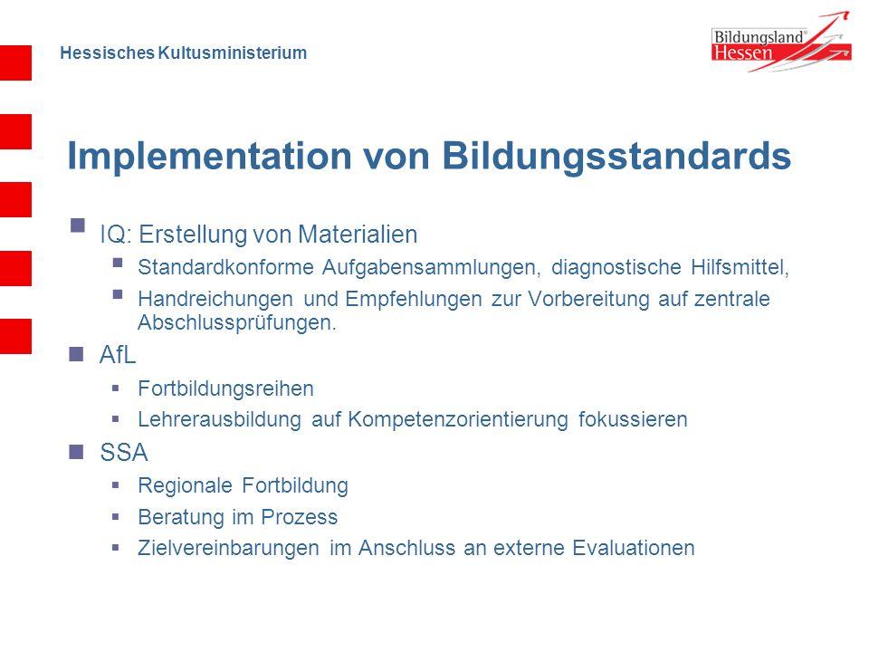 Hessisches Kultusministerium Implementation von Bildungsstandards  IQ: Erstellung von Materialien  Standardkonforme Aufgabensammlungen, diagnostische Hilfsmittel,  Handreichungen und Empfehlungen zur Vorbereitung auf zentrale Abschlussprüfungen.