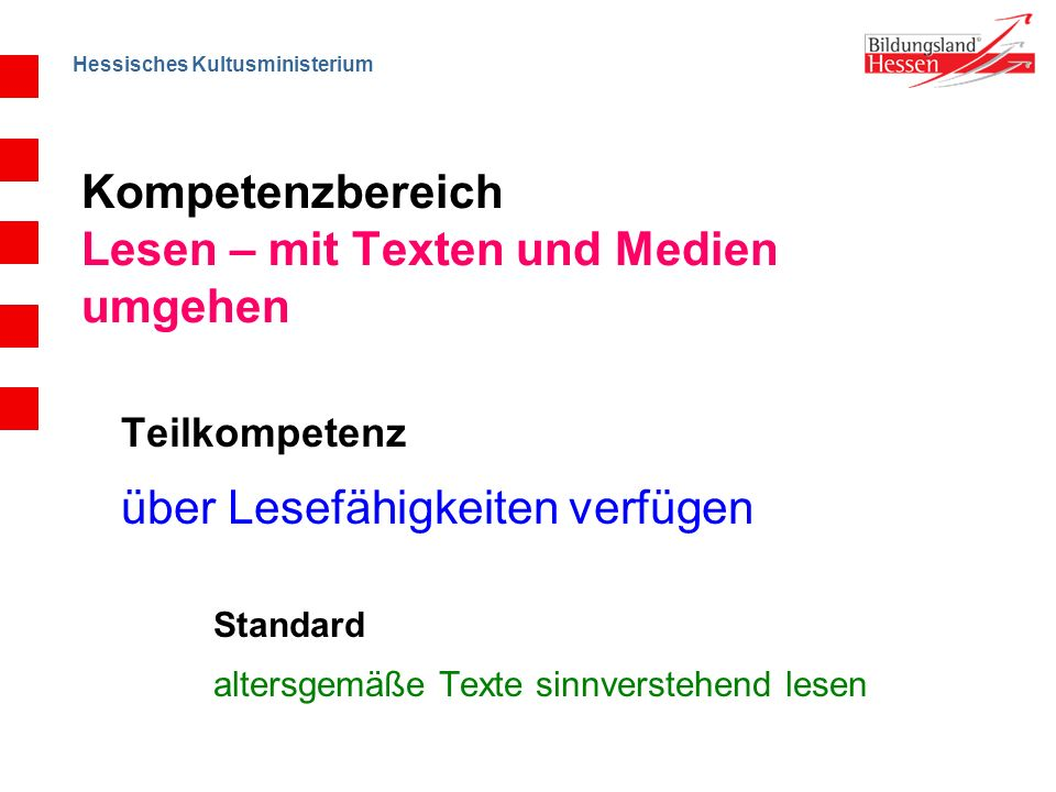 Hessisches Kultusministerium Kompetenzbereich Lesen – mit Texten und Medien umgehen Teilkompetenz über Lesefähigkeiten verfügen Standard altersgemäße Texte sinnverstehend lesen