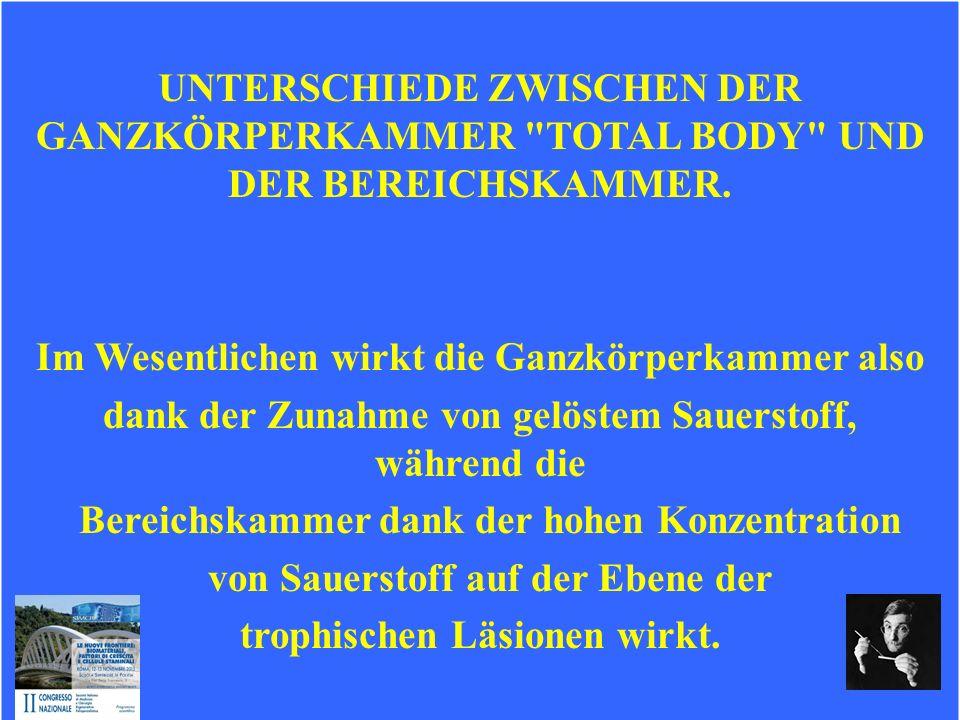 UNTERSCHIEDE ZWISCHEN DER GANZKÖRPERKAMMER TOTAL BODY UND DER BEREICHSKAMMER.
