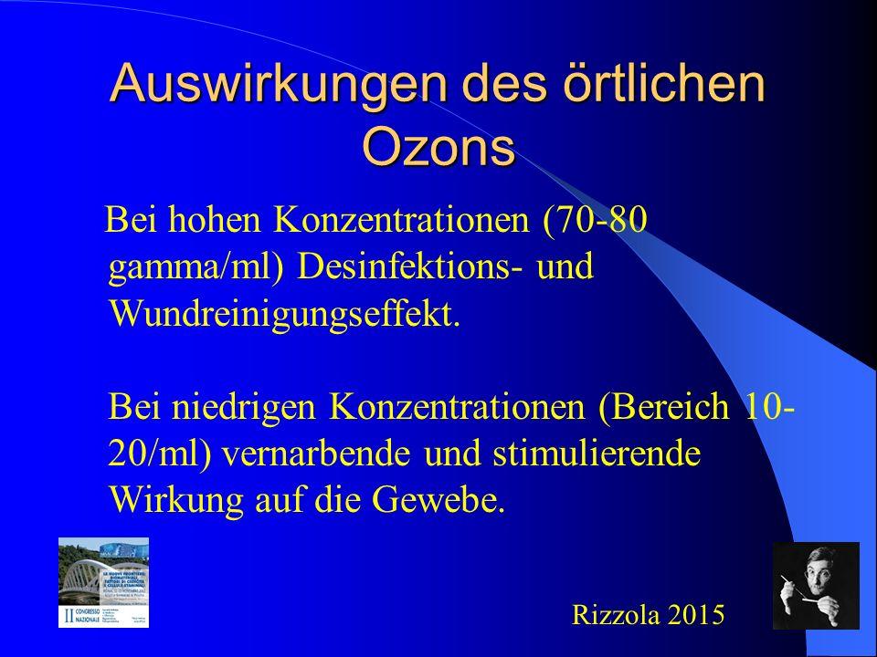 Auswirkungen des örtlichen Ozons Bei hohen Konzentrationen (70-80 gamma/ml) Desinfektions- und Wundreinigungseffekt.