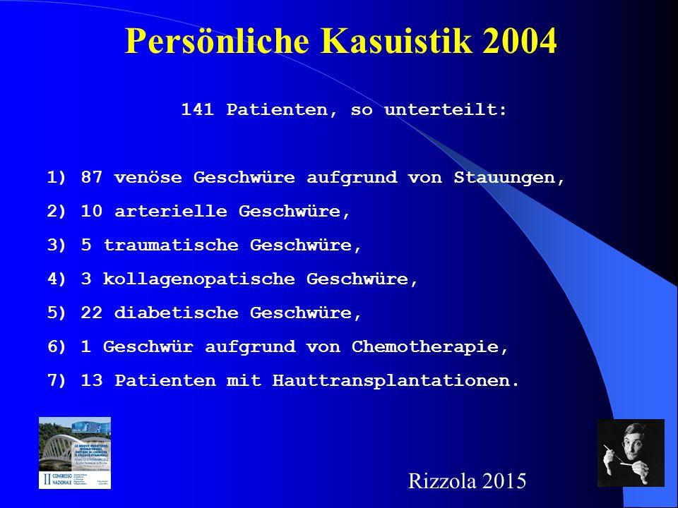 Persönliche Kasuistik 2004 141 Patienten, so unterteilt: 1) 87 venöse Geschwüre aufgrund von Stauungen, 2) 10 arterielle Geschwüre, 3) 5 traumatische Geschwüre, 4) 3 kollagenopatische Geschwüre, 5) 22 diabetische Geschwüre, 6) 1 Geschwür aufgrund von Chemotherapie, 7) 13 Patienten mit Hauttransplantationen.