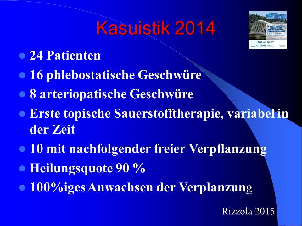 Kasuistik 2014 24 Patienten 16 phlebostatische Geschwüre 8 arteriopatische Geschwüre Erste topische Sauerstofftherapie, variabel in der Zeit 10 mit nachfolgender freier Verpflanzung Heilungsquote 90 % 100%iges Anwachsen der Verplanzung Rizzola 2015
