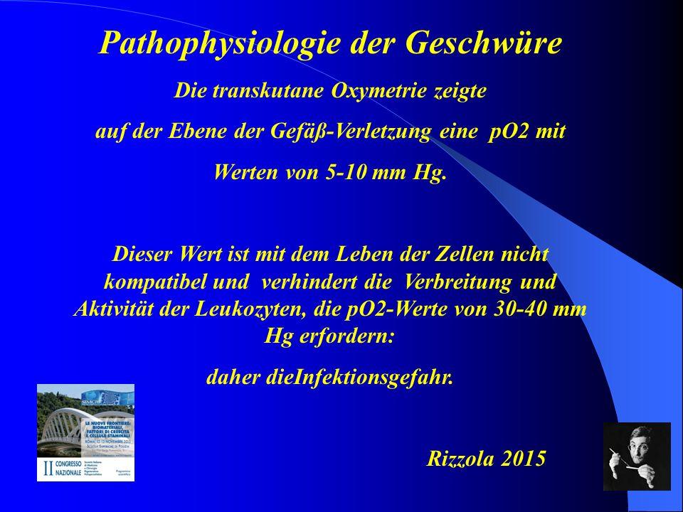 Pathophysiologie der Geschwüre Die transkutane Oxymetrie zeigte auf der Ebene der Gefäß-Verletzung eine pO2 mit Werten von 5-10 mm Hg.